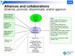 alliances and collaborations endorse promote disseminate and or approve
