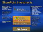 sharepoint investments