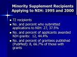 minority supplement recipients applying to nih 1995 and 2000