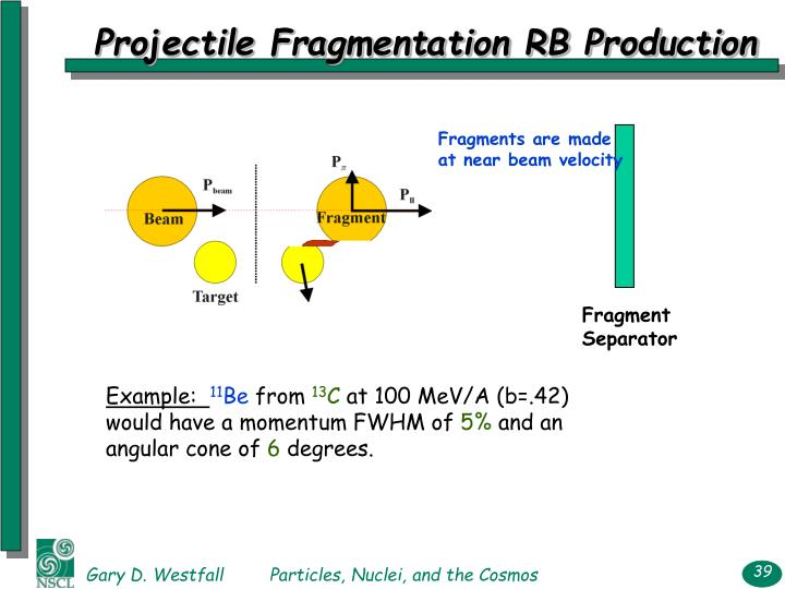 Projectile Fragmentation RB Production