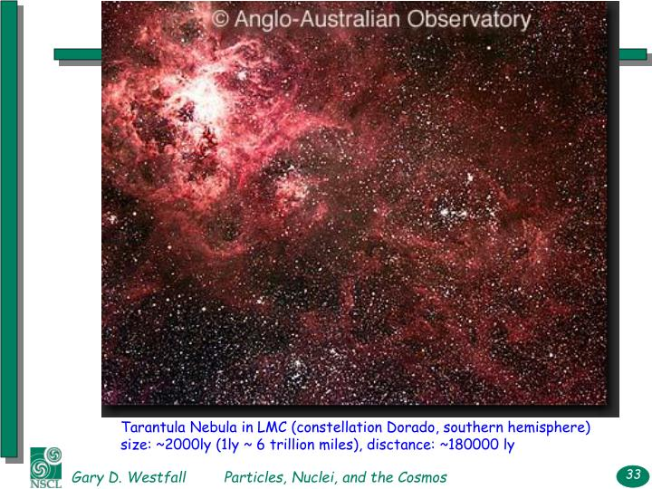 Tarantula Nebula in LMC (constellation Dorado, southern hemisphere)