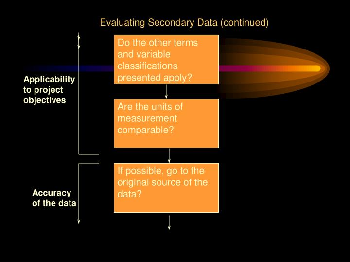 Evaluating Secondary Data (continued)