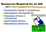 resources required for an ais