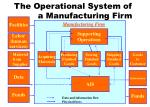 the operational system of a manufacturing firm