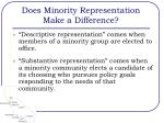 does minority representation make a difference
