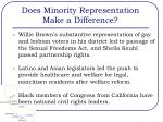 does minority representation make a difference1