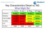 key characteristics diesel vs ng what might be
