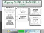 mapping wsdl s sawsdl to uddi