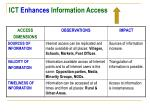 ict enhances information access