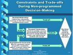 constraints and trade offs during non programmed decision making