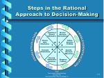 steps in the rational approach to decision making