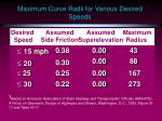 maximum curve radii for various desired speeds