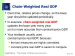 chain weighted real gdp