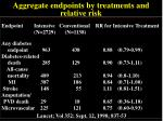 aggregate endpoints by treatments and relative risk