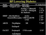 bp lowering diabetes