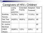 caregivers of hiv children