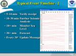 typical event timeline 2
