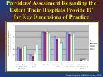 providers assessment regarding the extent their hospitals provide it for key dimensions of practice