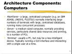 architecture components computers