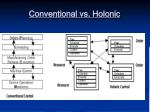 conventional vs holonic