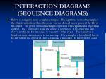 interaction diagrams sequence diagrams1