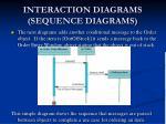 interaction diagrams sequence diagrams4