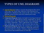 types of uml diagrams2