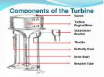 components of the turbine