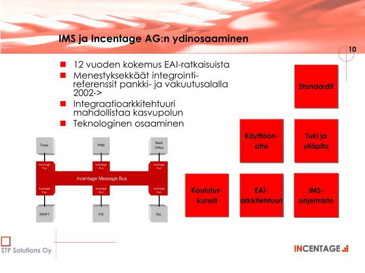 IMS ja Incentage AG:n ydinosaaminen