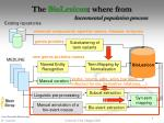 the biolexicon where from