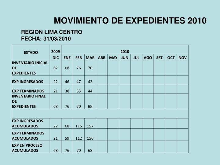 Movimiento de expedientes 2010
