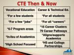cte then now