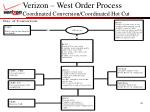 verizon west order process coordinated conversion coordinated hot cut