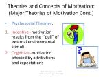 theories and concepts of motivation major theories of motivation cont