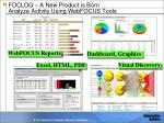 foclog a new product is born analyze activity using webfocus tools