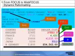 from focus to webfocus dynamic reformatting