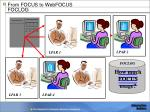 from focus to webfocus foclog