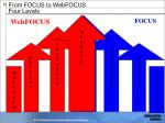 from focus to webfocus four levels
