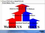 from focus to webfocus from many one