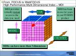 from focus to webfocus high performance multi dimensional index mdi