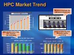hpc market trend