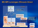 ms mpi leverages winsock direct