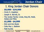 i king jordan chair donors