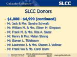 slcc donors11