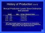 history of production con t