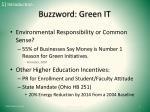 buzzword green it
