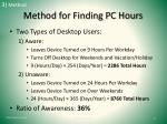 method for finding pc hours