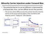 minority carrier injection under forward bias
