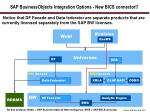 sap businessobjects integration options new bics connector