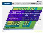 gbi 2 0 enterprise structure in sap erp hcm de
